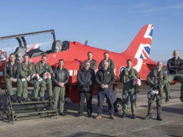 Right Angle Corporate Ltd - Business Tips We Can Learn From The Red Arrows